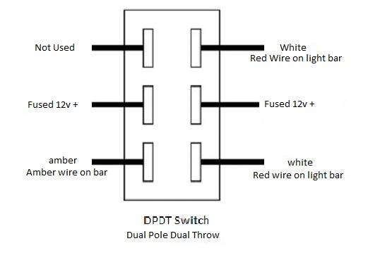 LLL120 10200 AW 2_1 LLL 20 inch amber white led light bar 120w lifetime led lights